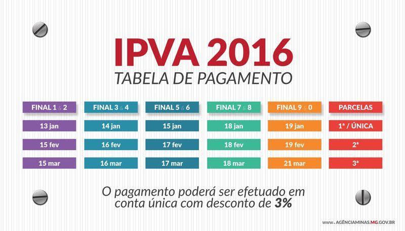 ipva-tabela1