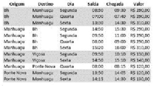 Voe-Minas-Tabela-300x169