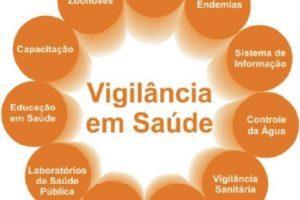 Aprovada política que orienta ações de vigilância em saúde no país