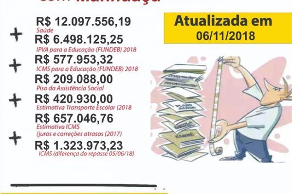 divida-estado-manhuacu.jpeg