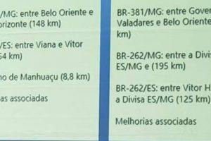 Pedágio na BR 262 em Manhuaçu: Saiba como foi a audiência pública em BH