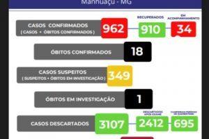 Manhuaçu investiga mais uma morte por Covid-19