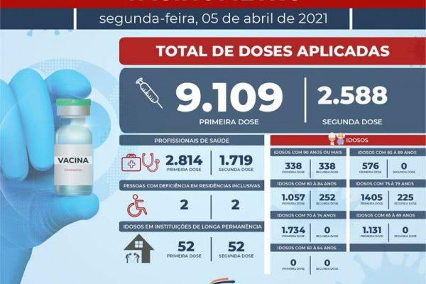 vacina-05-04-mcu.jpg