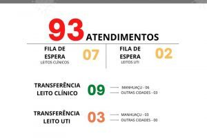 A Covid-19 no HCL e na UAR de Manhuaçu: Veja os boletins desta sexta
