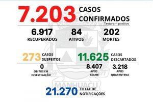 Manhuaçu tem 202 mortos por Covid-19